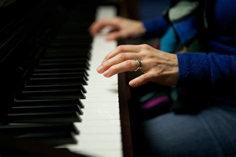 Piano Reading Music and Hand Placement Guide