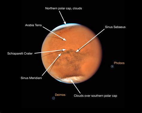 Mars in opposition in 2018 (annotated) | ESA/Hubble