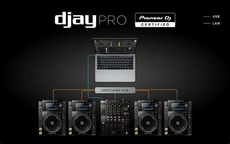 djay Pro for Mac's latest update will probably make you an