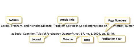 Article or Class Handout - MLA Style - Research & Citation