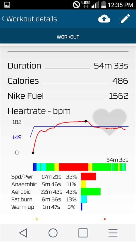 Wahoo Fitness TICKR X Heart Rate Monitor & 7 Minute App