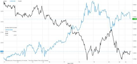 Fed to the rescue, again - Agility Forex