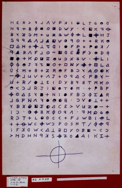 Zodiac Killer letters - Wikisource, the free online library